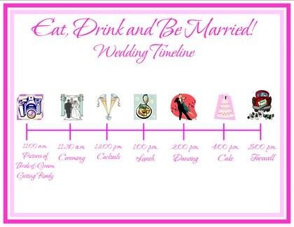 sample wedding timeline