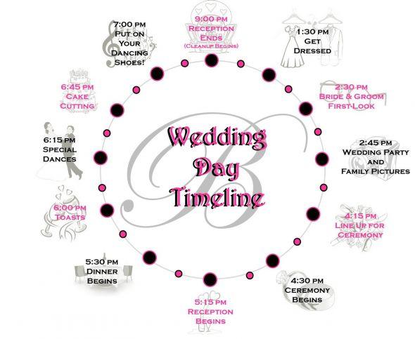 wedding day timeline wedding day indianweddingcards. Black Bedroom Furniture Sets. Home Design Ideas